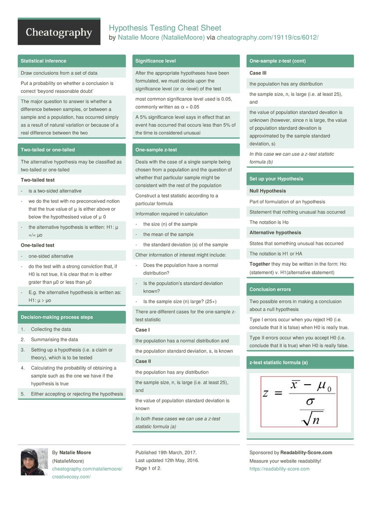 Hypothesis Testing Cheat Sheet By Nataliemoore Http Www Cheatography Com Nataliemoore Cheat Sheets Hypothesis Te Hypothesis Cheat Sheets Project Organization [ 1061 x 750 Pixel ]