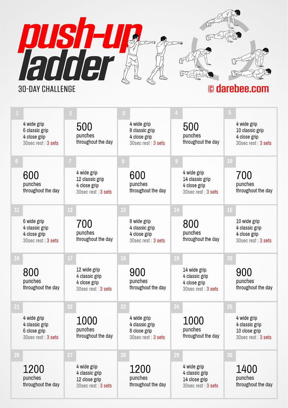 30 Day Push Up Ladder Challenge By DAREBEE