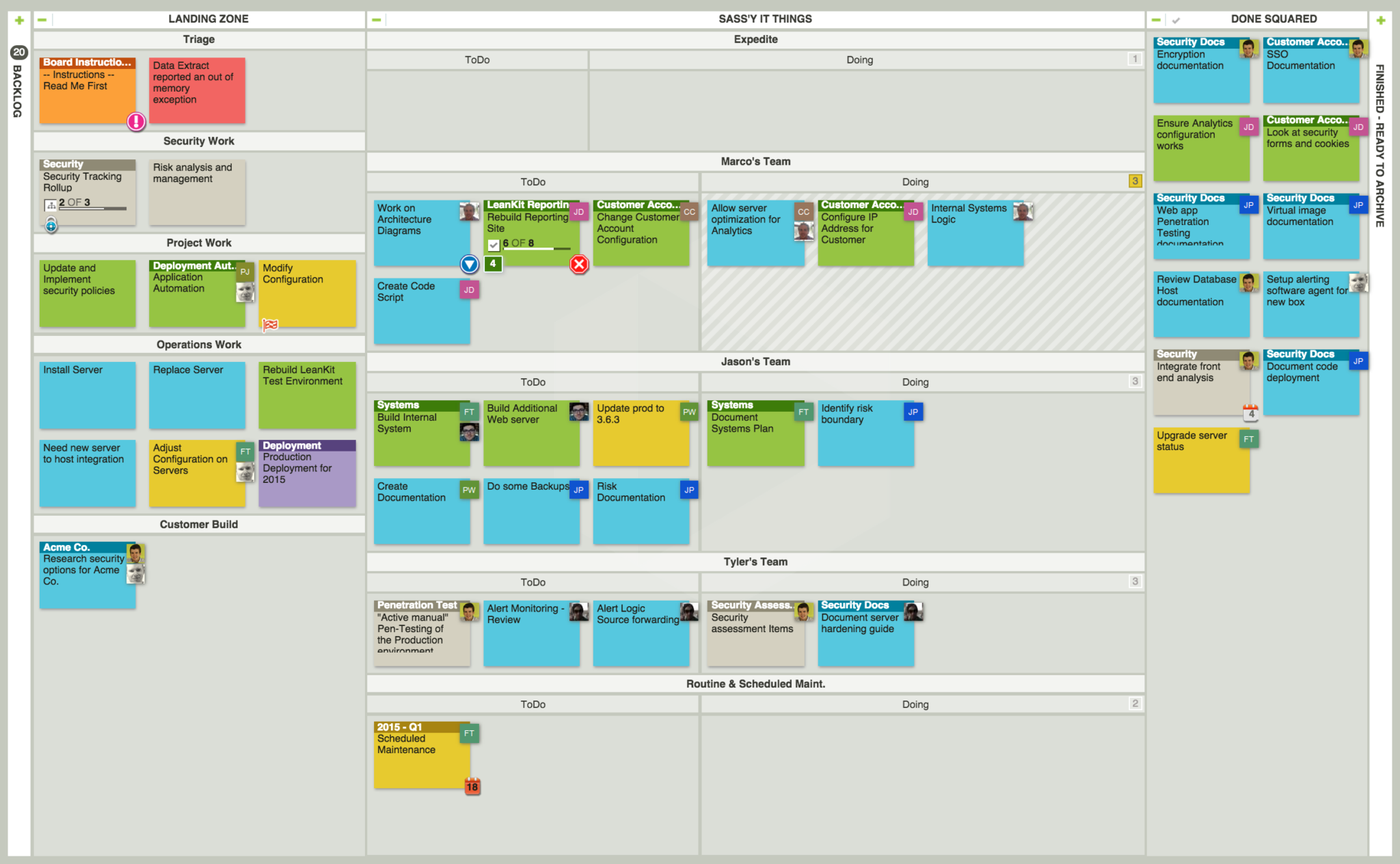 Managing IT Ops Team Members Kanban Board Example
