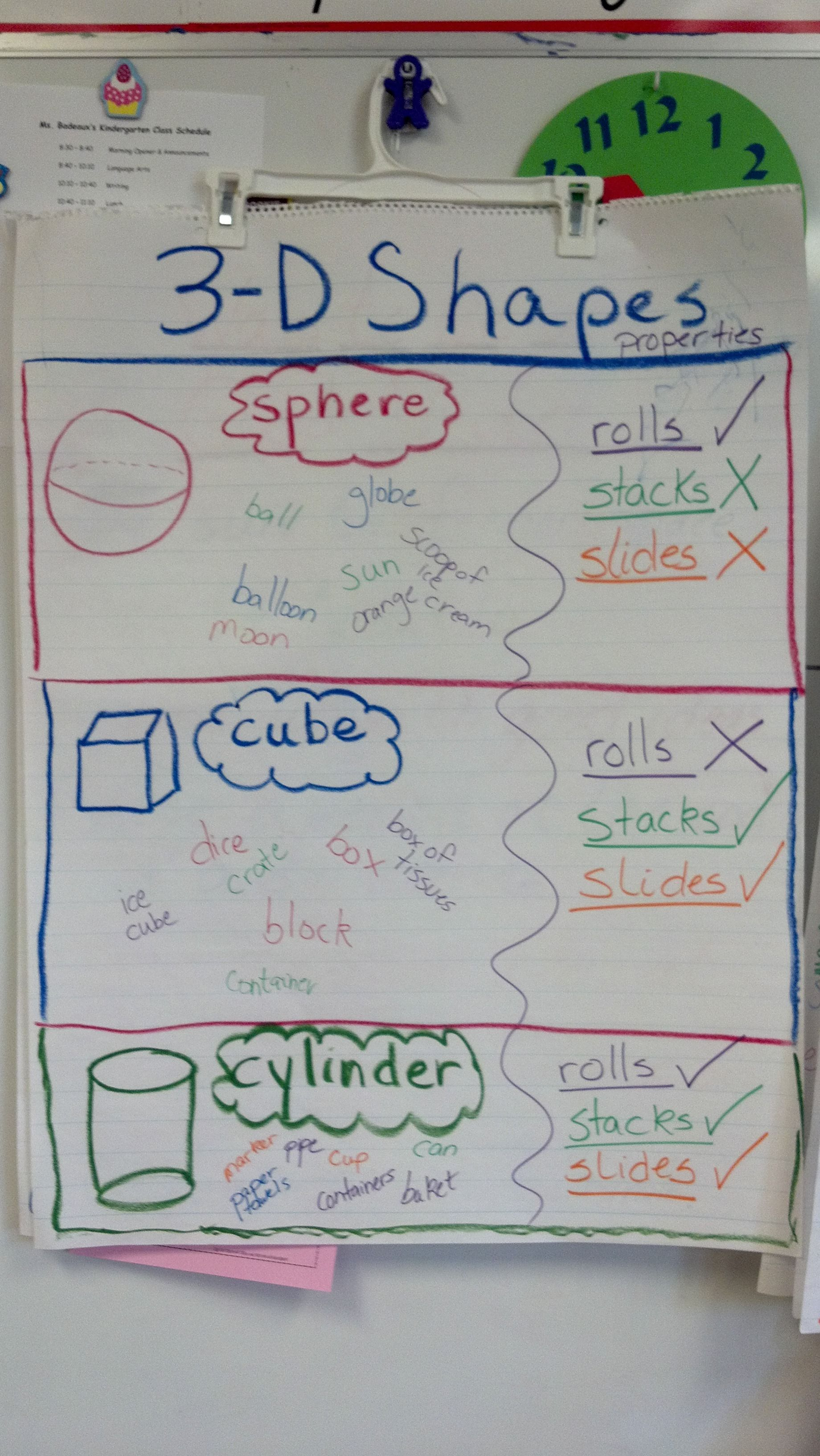3 D Shapes Anchor Chart For Kindergarten