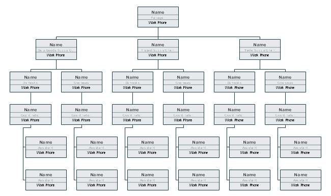 Learn More About The Internal Organizational Structure Of The Logistics Industry Based On This Logistics Company Org Chart Template Org Chart Templates Chart
