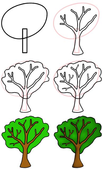 كيفية رسم شجرة بالقلم الرصاص خطوة بخطوة Trae Tegning Tegneteknikker Tegning