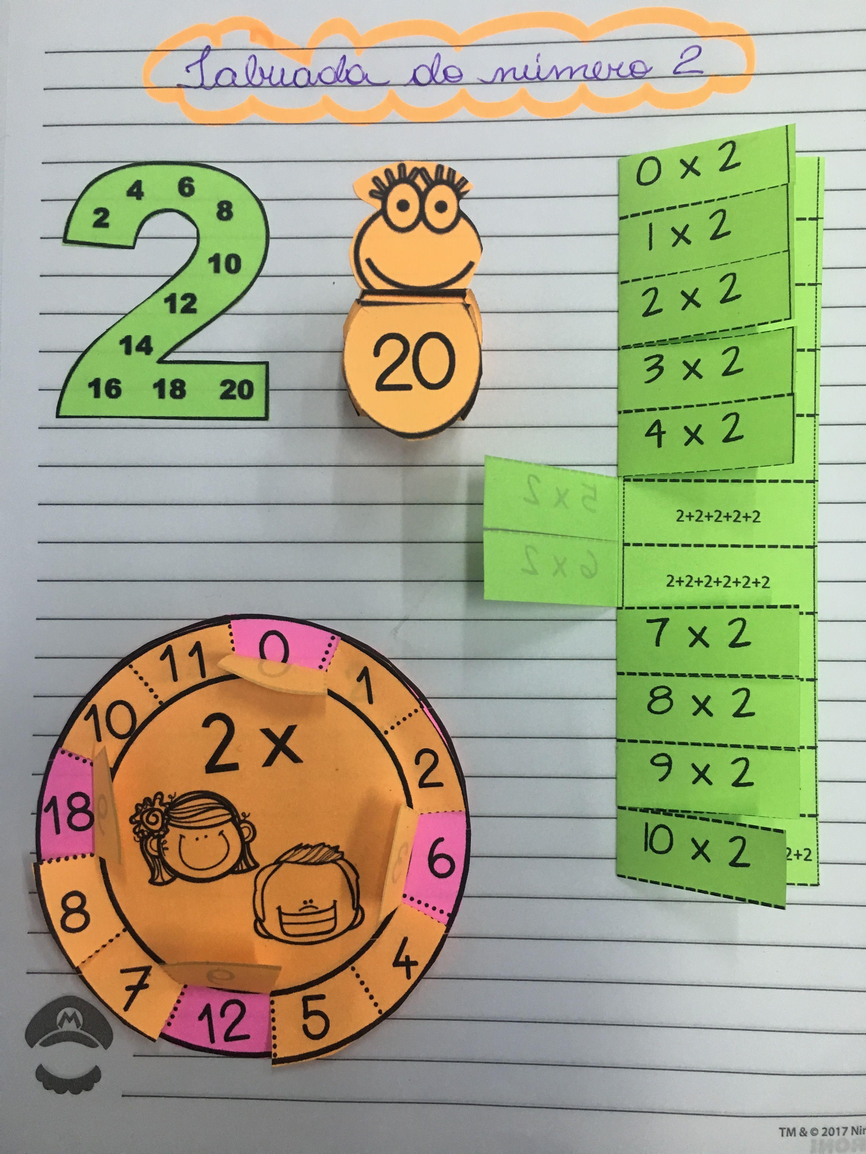 Ce1 Ce2 Mathematiques Lecons A Manipuler Math Math College