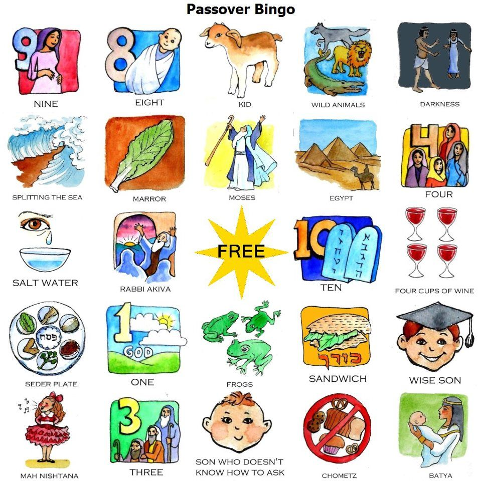 photo relating to Hebrew Games Printable identify Pover BINGO Match for the vacation and seder!! Attain your