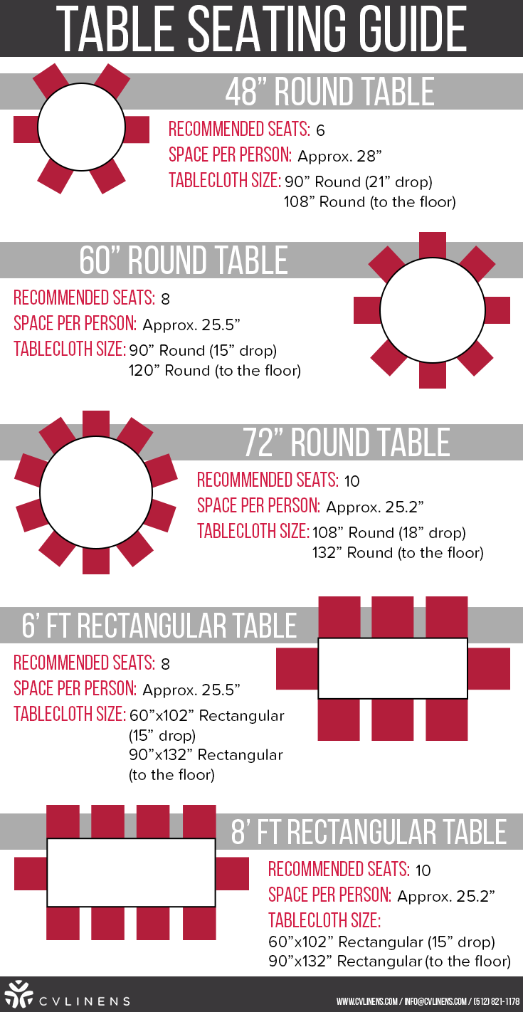 Table Seating Guide Tablecloth Sizing E Per Person And How Many Fit At Each Size Ever Wonder What You Need For Your Wedding Or