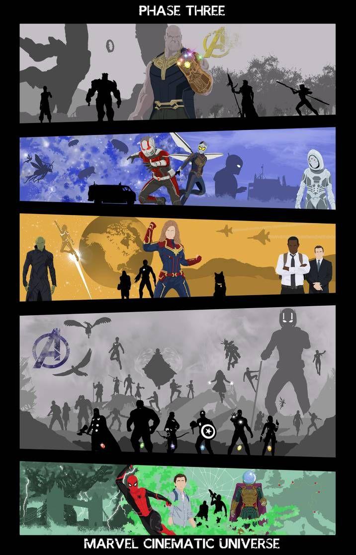 Marvel Cinematic Universe - Phase III Pt 2 Poster by Mr-Saxon on DeviantArt