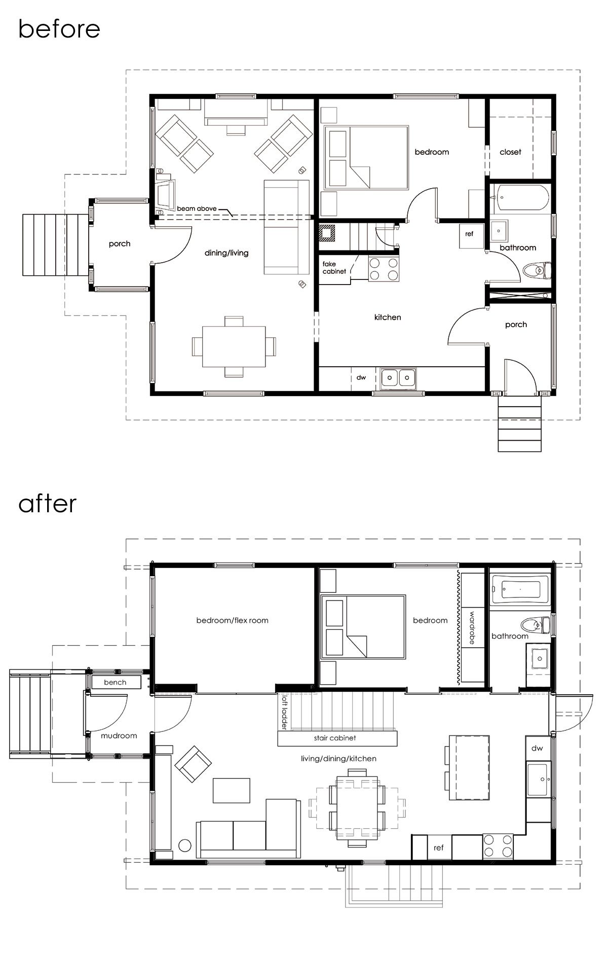 How To Draw House Plans Free 2020 In 2020 Drawing House Plans Floor Plan Design Kitchen Floor Plans