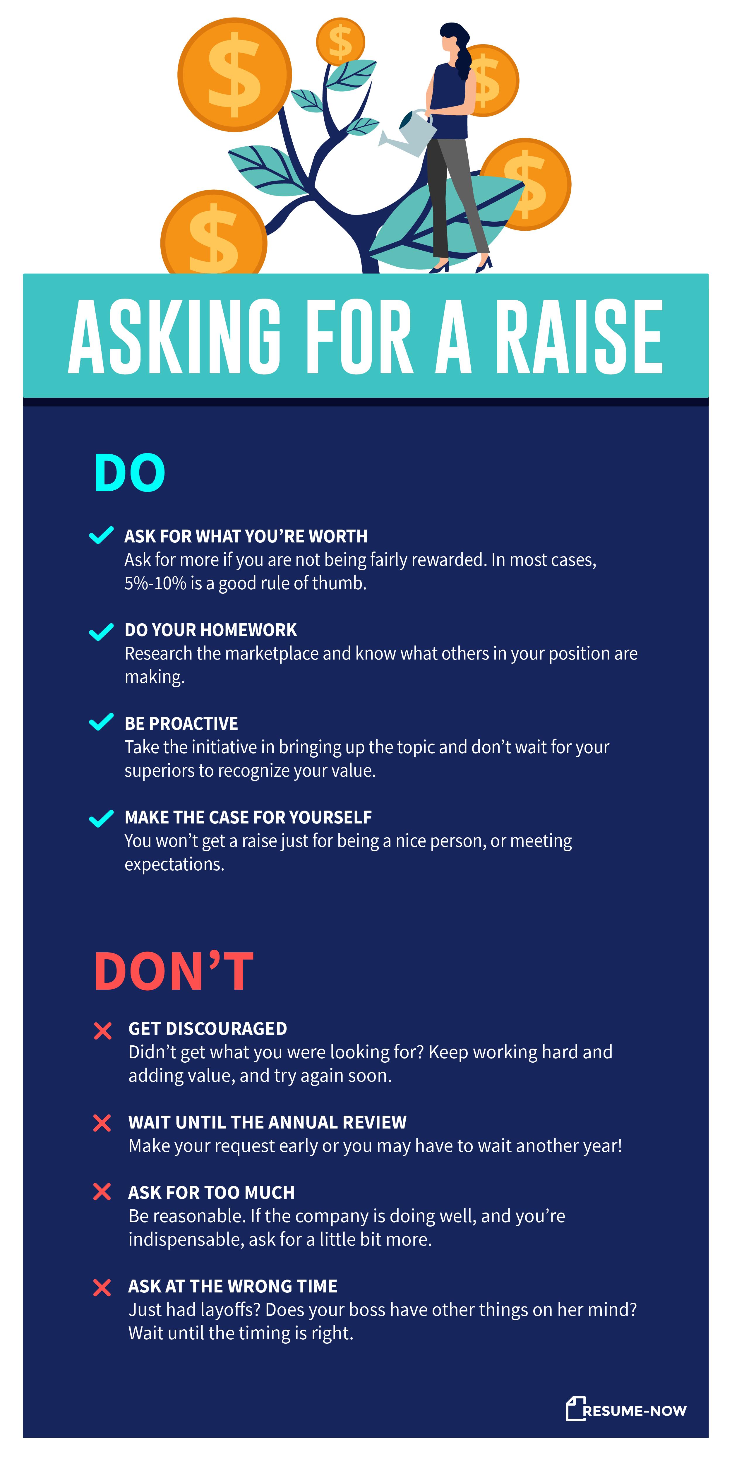 CareerGrowth Free resume builder, Build a resume