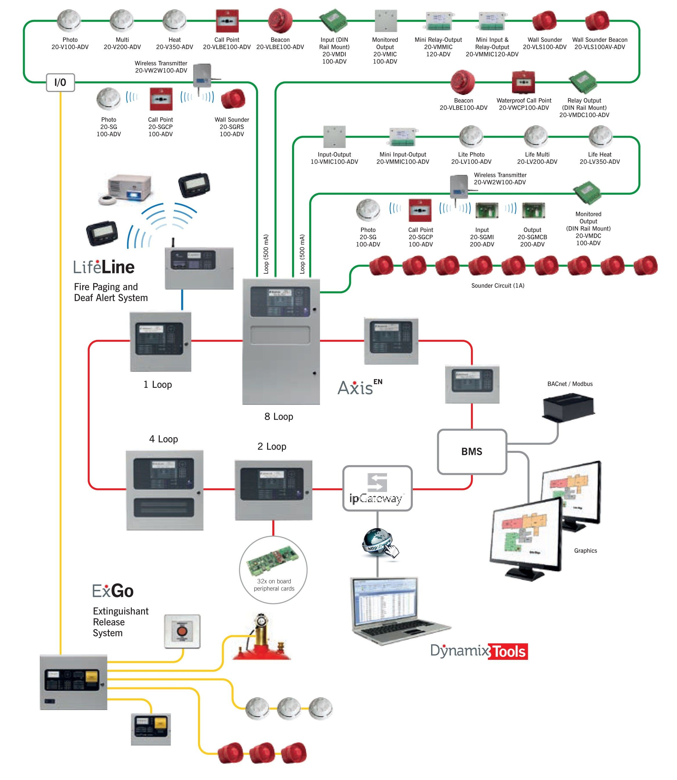 Wiring Diagram For Fire Alarm System Di 2020