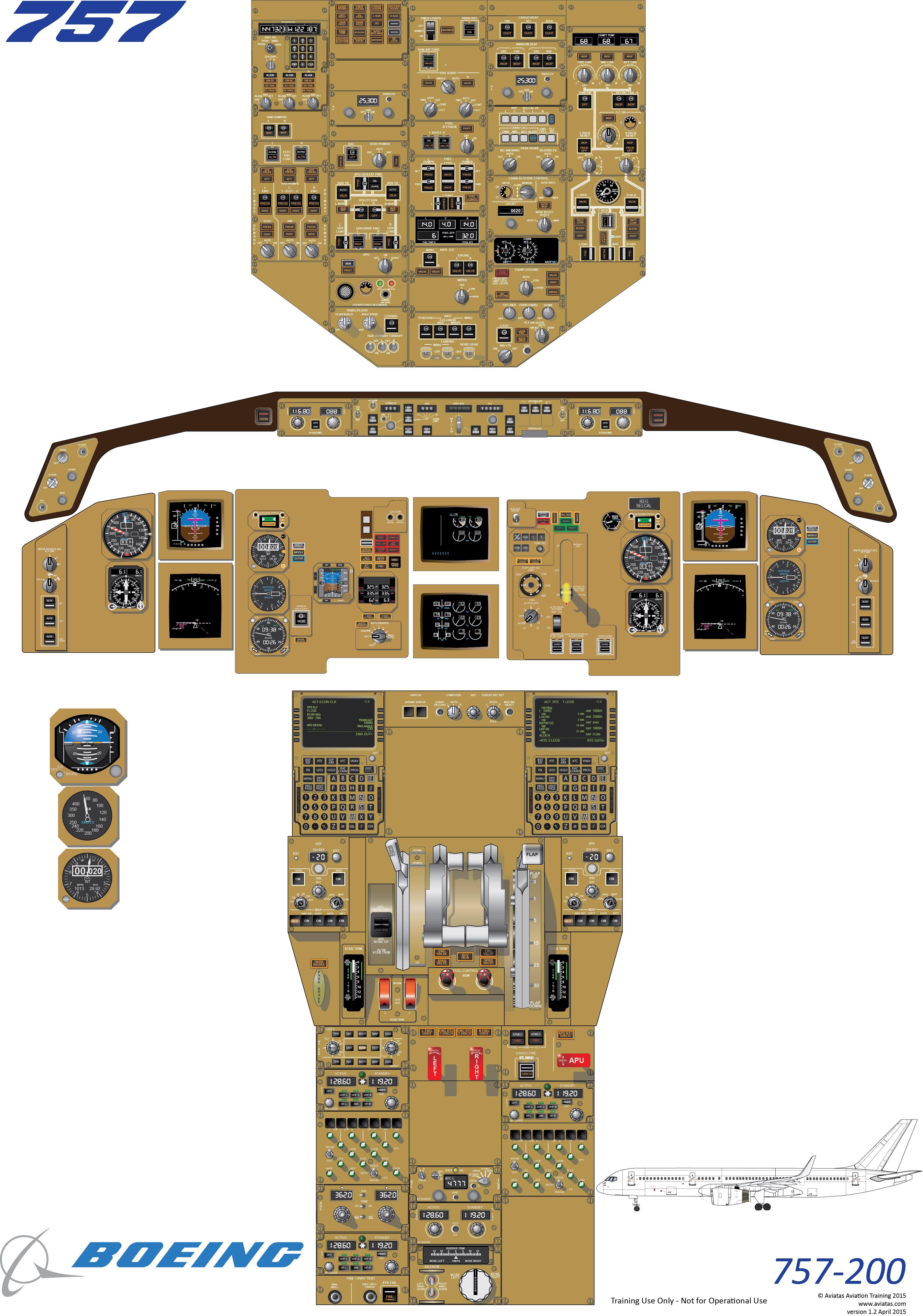 Boeing 757 200 Cockpit Training Diagram Used For Training Pilots