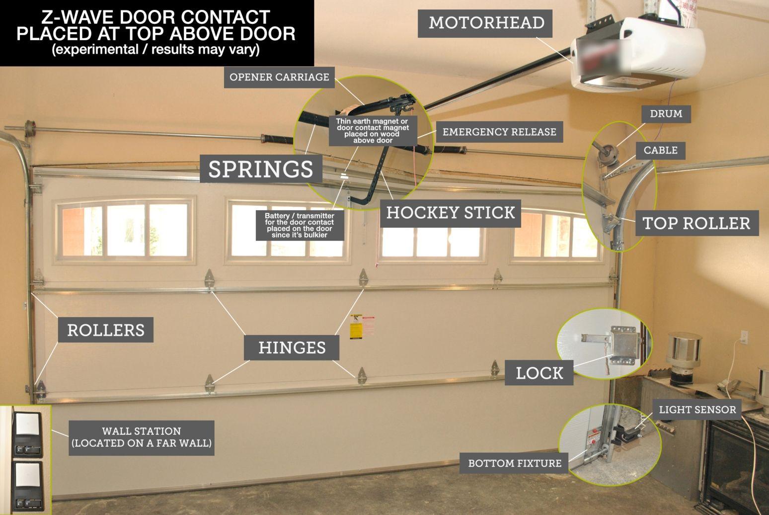 smartthings garage door sensor regarding property - Smartthings Garage Door