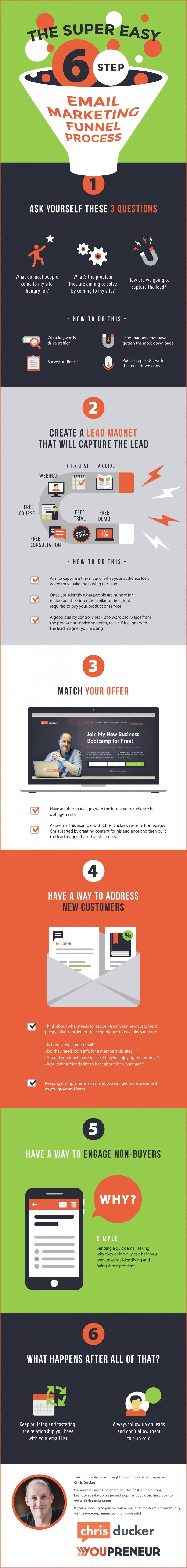 The step by step process to get your readers to move into your email marketing funnel and grow your email subscriber list.