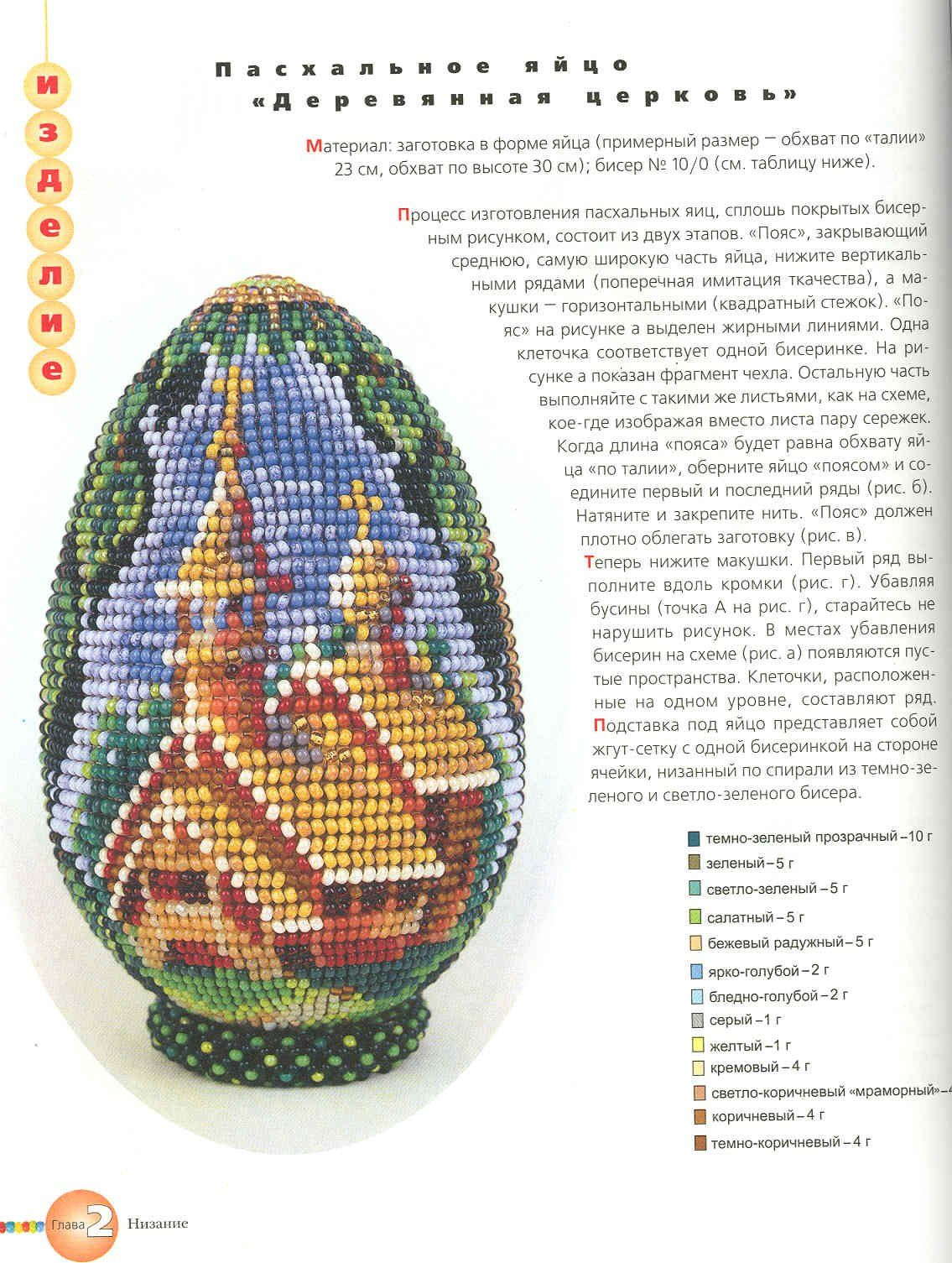Картинку для, схемы пасхальных яиц из бисера в картинках