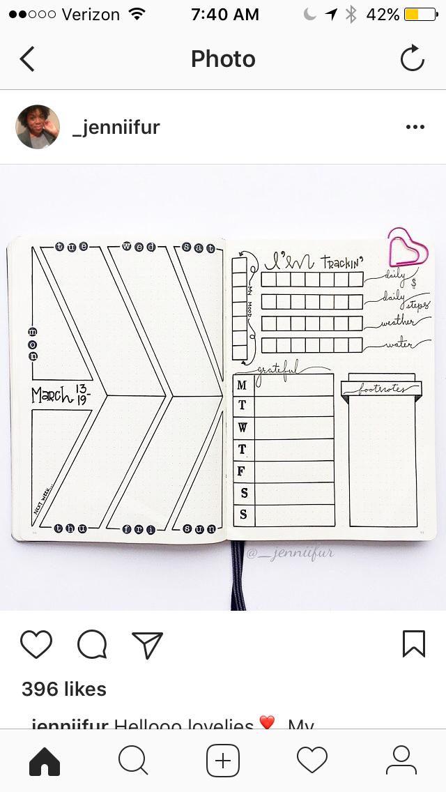 Creative Organization: Bullet Journal Weekly Spread Ideas ...
