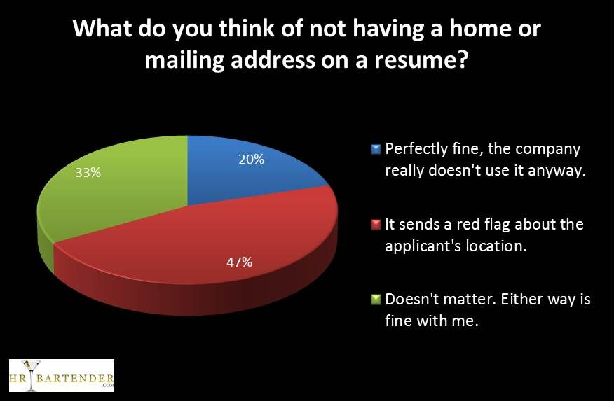 A reader suggests the most compelling reason to put your address - what do you put on resume