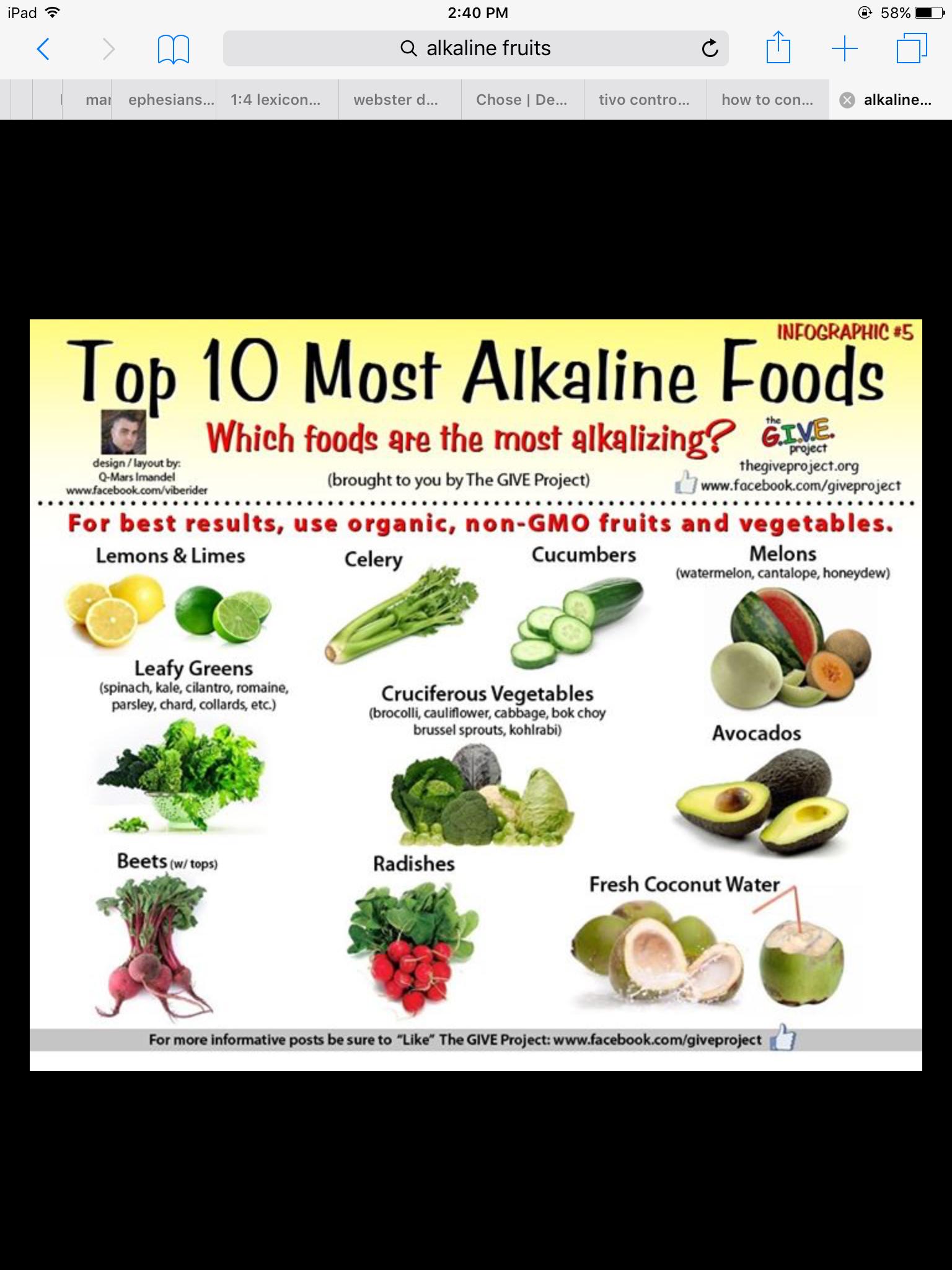 Pin By Rhonda Dungan On Alkaline Foods Alkaline Foods Lime Nutrition Alkalizing Foods
