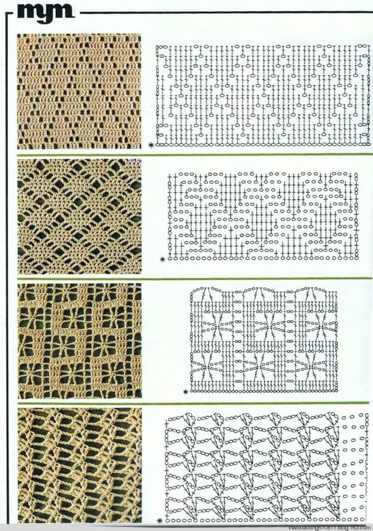 Häkelmuster | Häkelmuster | Pinterest | Häkelmuster, Muster und Häkeln
