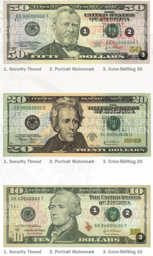 Funny Money How To Tell If A 100 Bill Is Real Or Fake Dollar