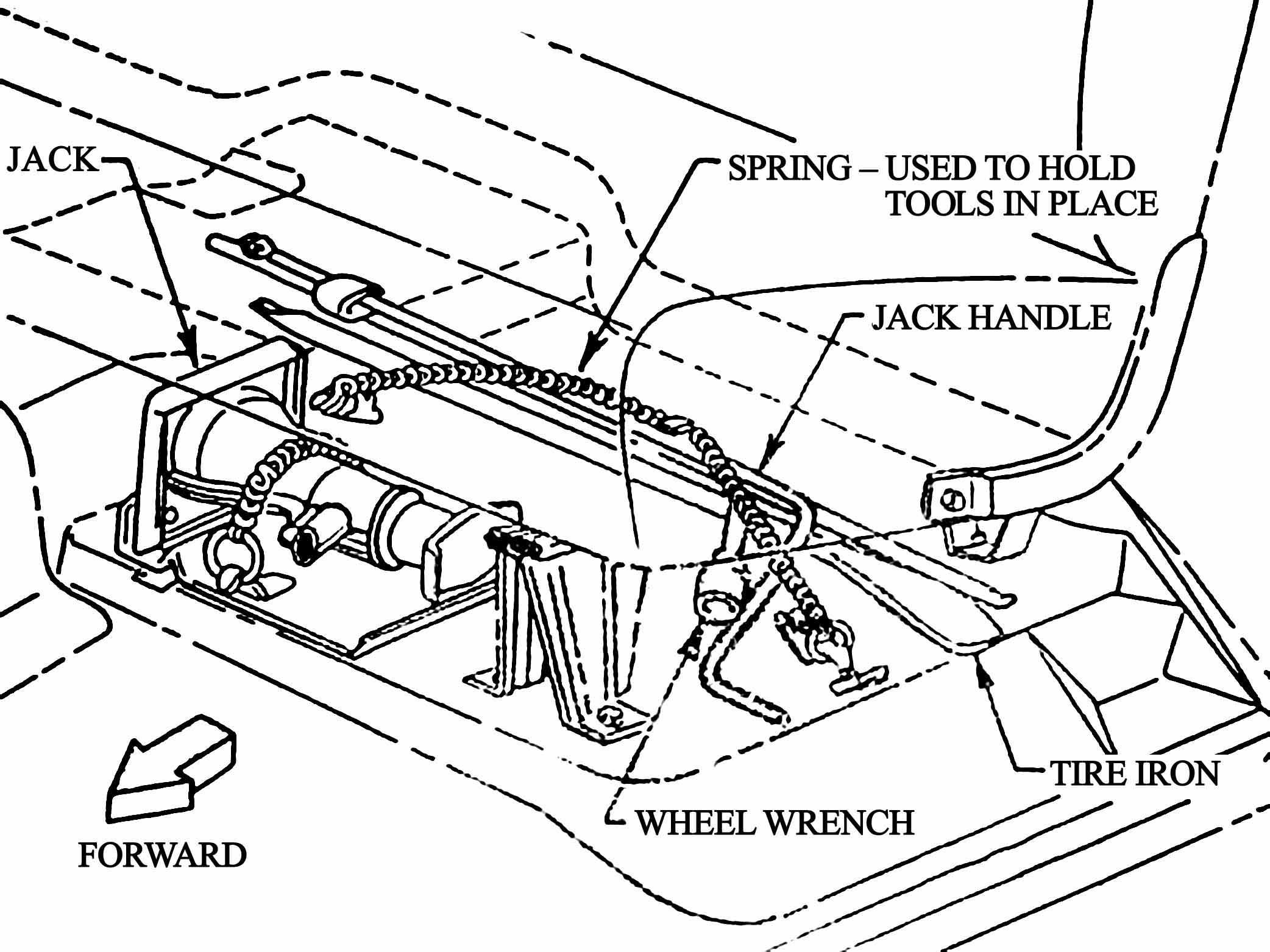 c10 jack storage illustration