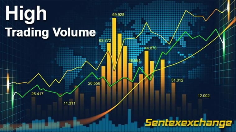 Join The Crypto Exchange With High Trading Volume Platform