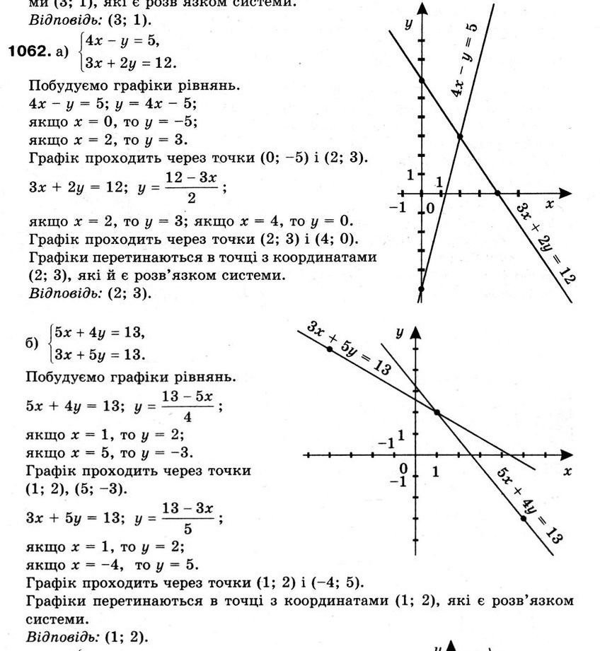 Решебник по алгебре 7 класс г.бевз бевз
