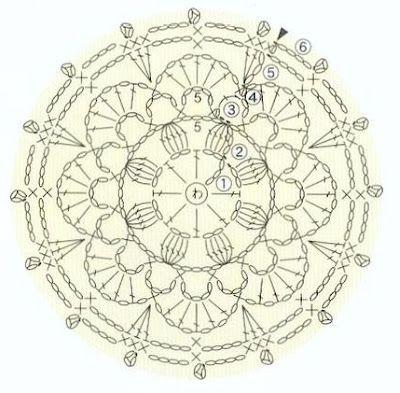 crochet pattern | Mandalas Patrones crochet | Pinterest | Mandalas ...