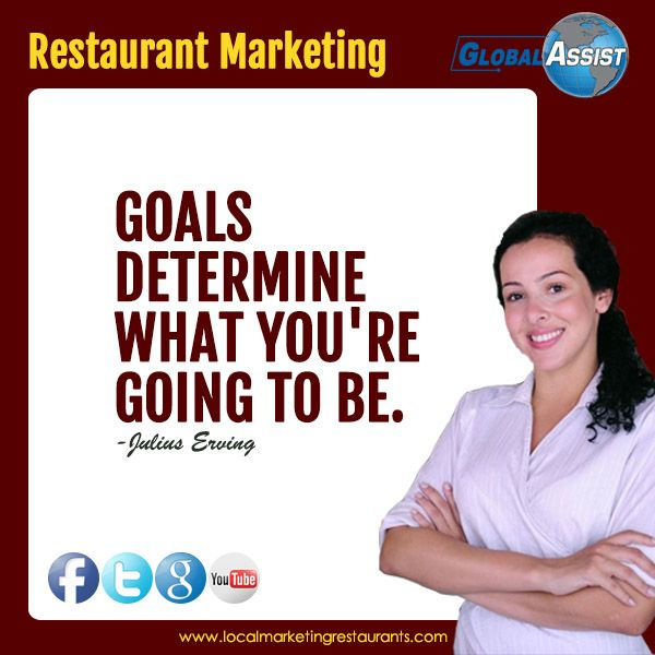 RestaurantMarketingPlan RestaurantMarketingSystem RestaurantMarketingStrategy