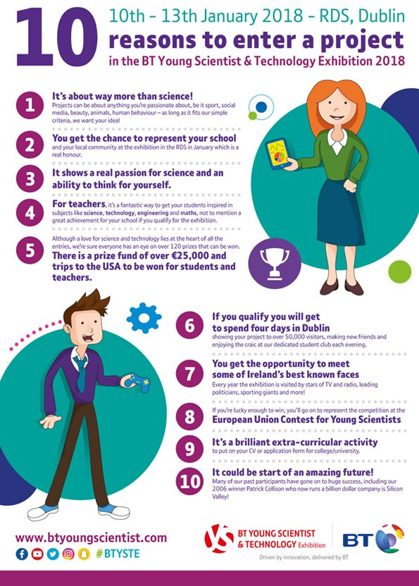 Pin by BTYSTE BT Young Scientist amp Te on BTYSTE Infographs