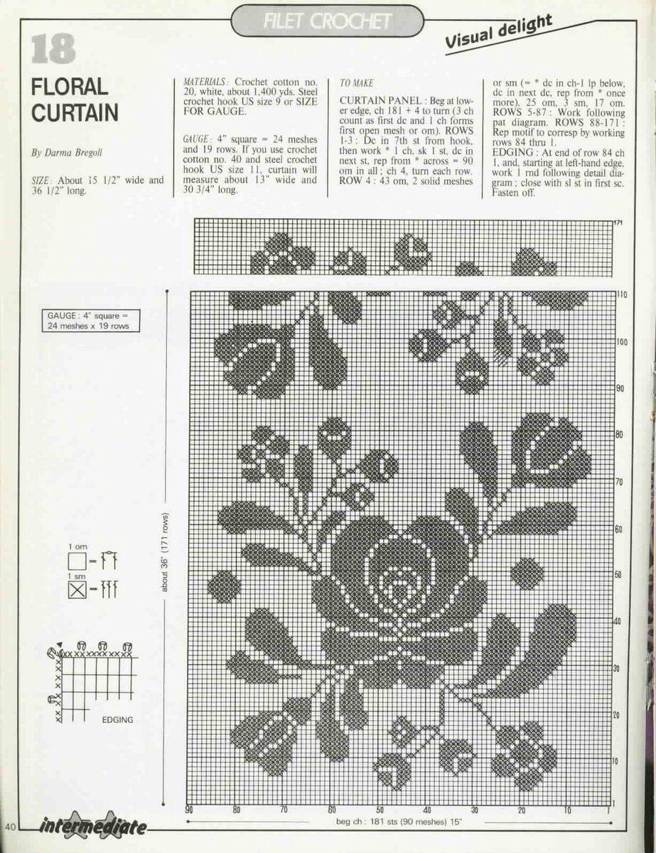 Filet diagam for curtain, diagram only | Crochet | Pinterest | Punto ...