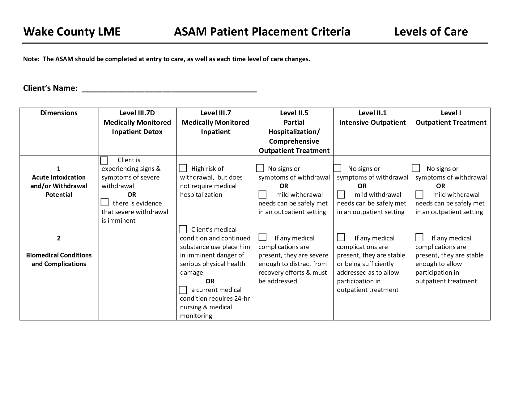 Asam Levels Of Care Chart