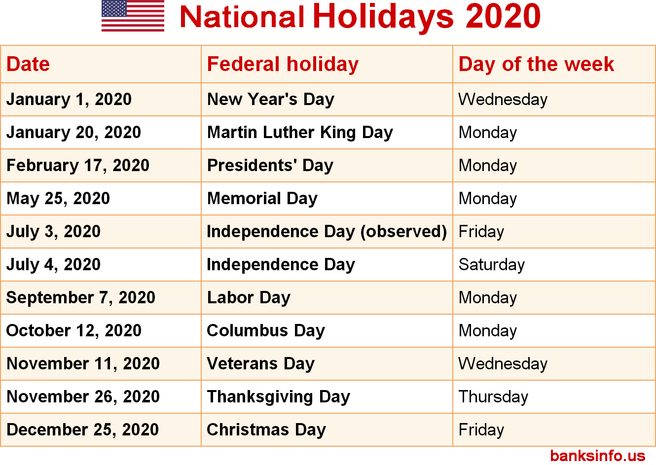 The Following Is The National Holidays In Usa In 2020 Schedule Which Is Provided By The Federal Holiday Calendar National Holiday Calendar Us Holiday Calendar
