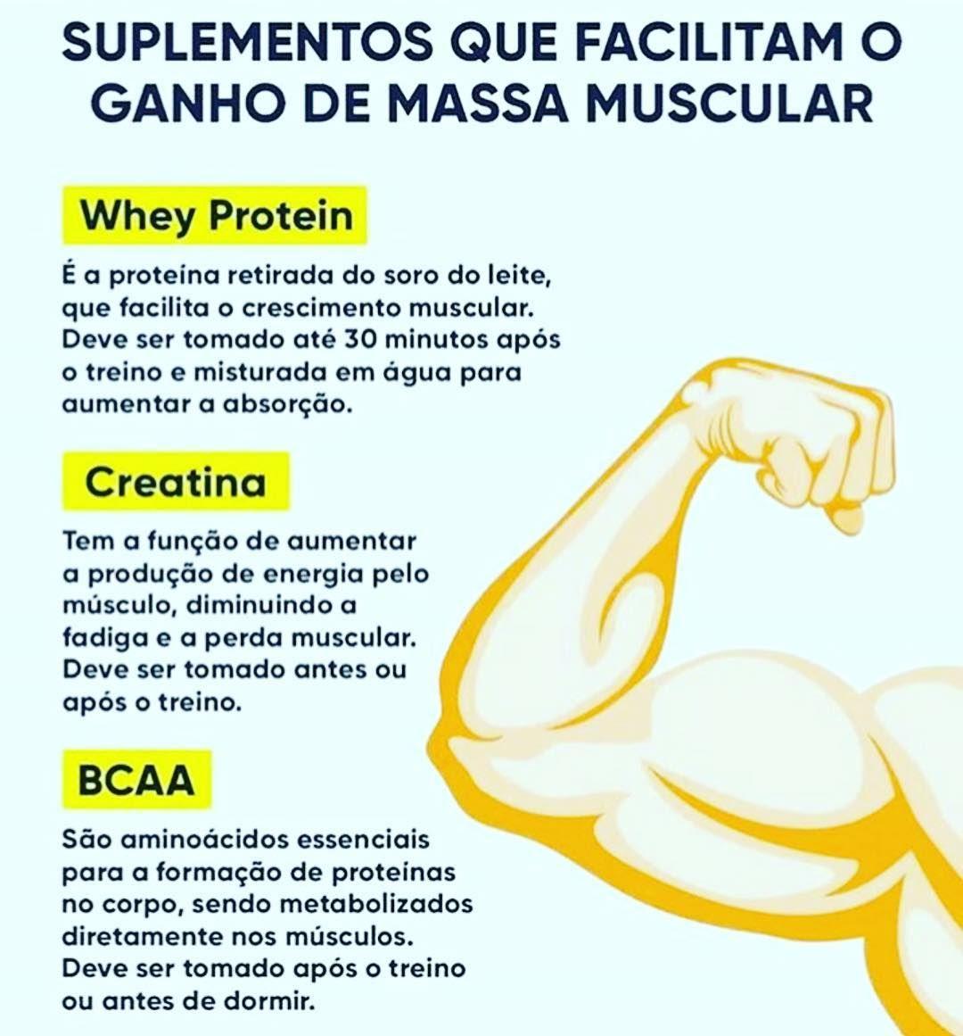 Здоровье и фитнес Планы тренировок Тренировки