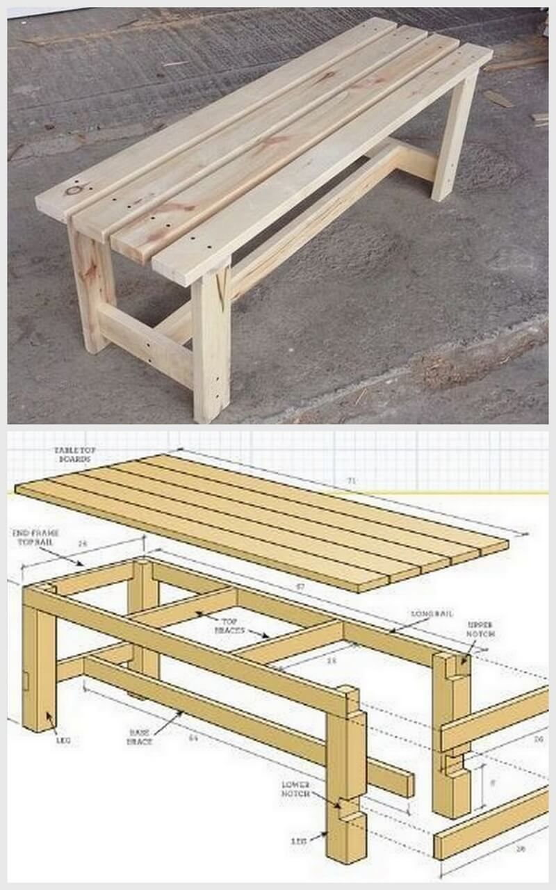 Diy 15 Outdoor Bench Easy Diy 15 Bank At Www Shanty 2 Chic Perfect For Inside Or Outside L In 2020 Farmhouse Bench Diy Wood Bench Outdoor Diy Bench Outdoor