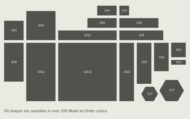 die besten 25 badezimmer 2x2m ideen auf pinterest handtuchhalter edelstahl matt geb rstet. Black Bedroom Furniture Sets. Home Design Ideas