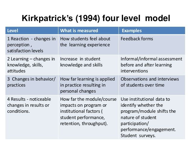 Level Kirkpatrick Evaluation Sample  Google Search  Education