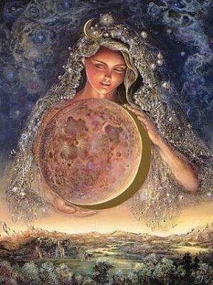 March 2015 Astrological aspects