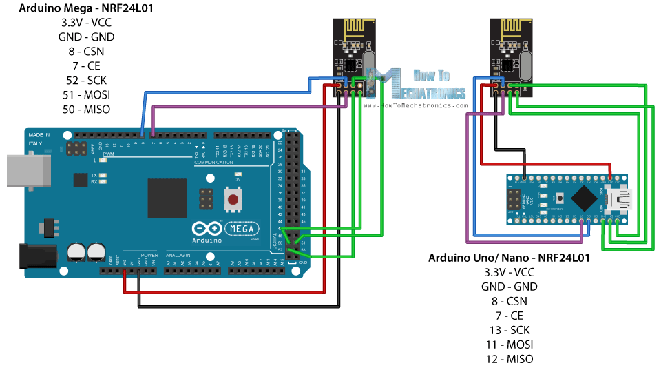 NRF24L01 and Arduino Tutorial Circuit Schematic | Arduino ...