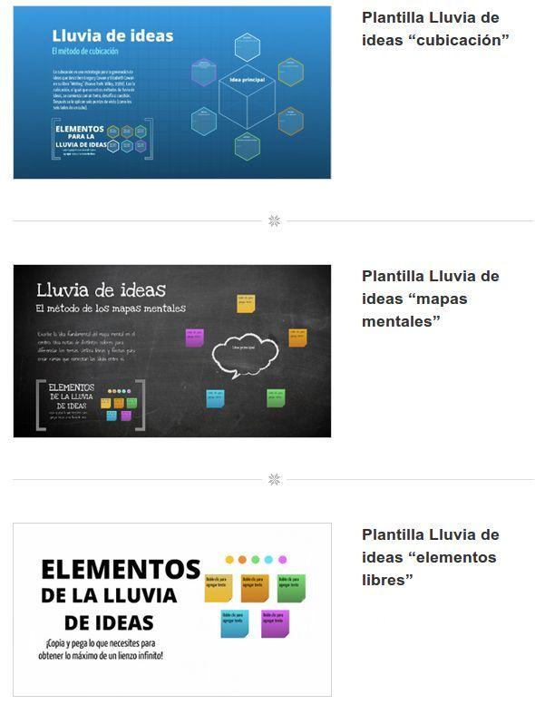 Nuevas Plantillas De Prezi Para Presentar Mapas Mentales Mapas Mentales Aprendizaje Entornos Virtuales De Aprendizaje