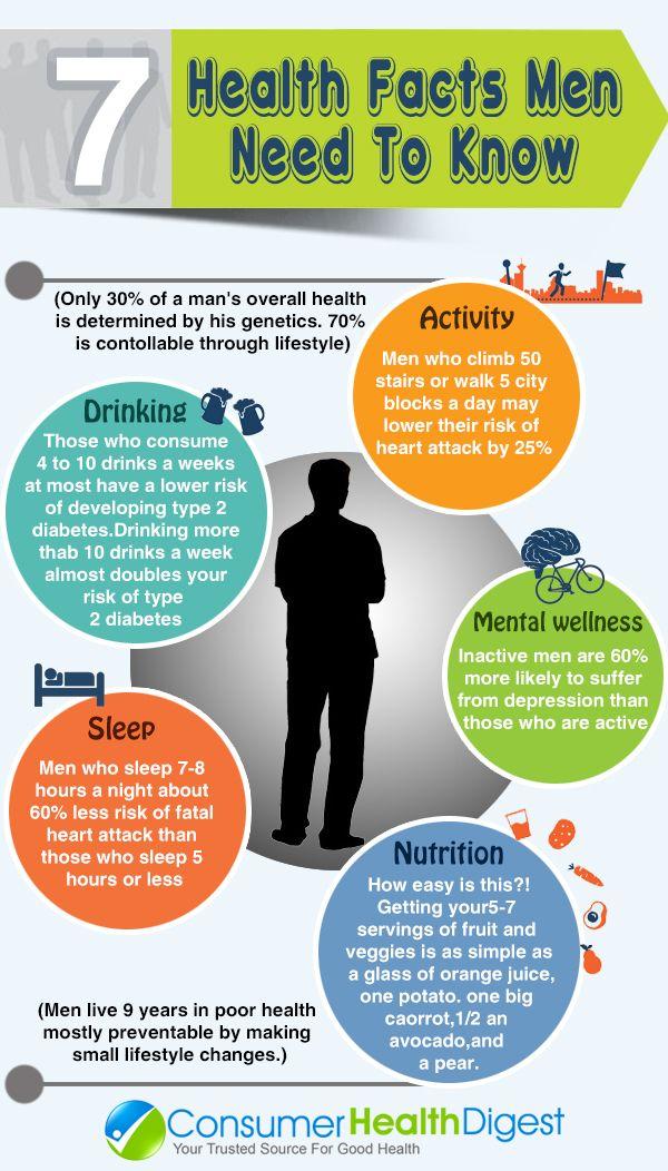 Men's Health Week: June 12-18, 2017 | All About Men's ...