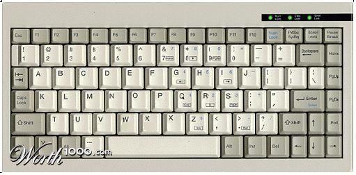 keyboard.... abc