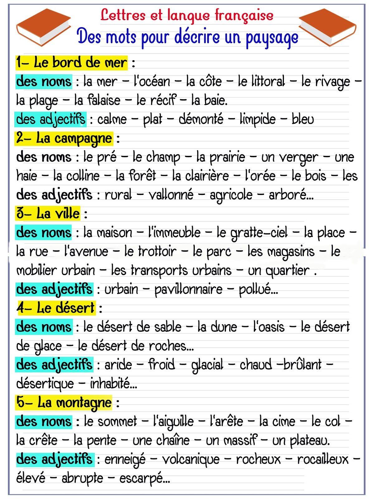 Vocabulaire Pour Decrire Un Paysage La Nature Vocabulaire Apprendre Le Francais Vocabulaire Francais