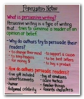 Essay Wrightessay How To Write English Language Essay What Does