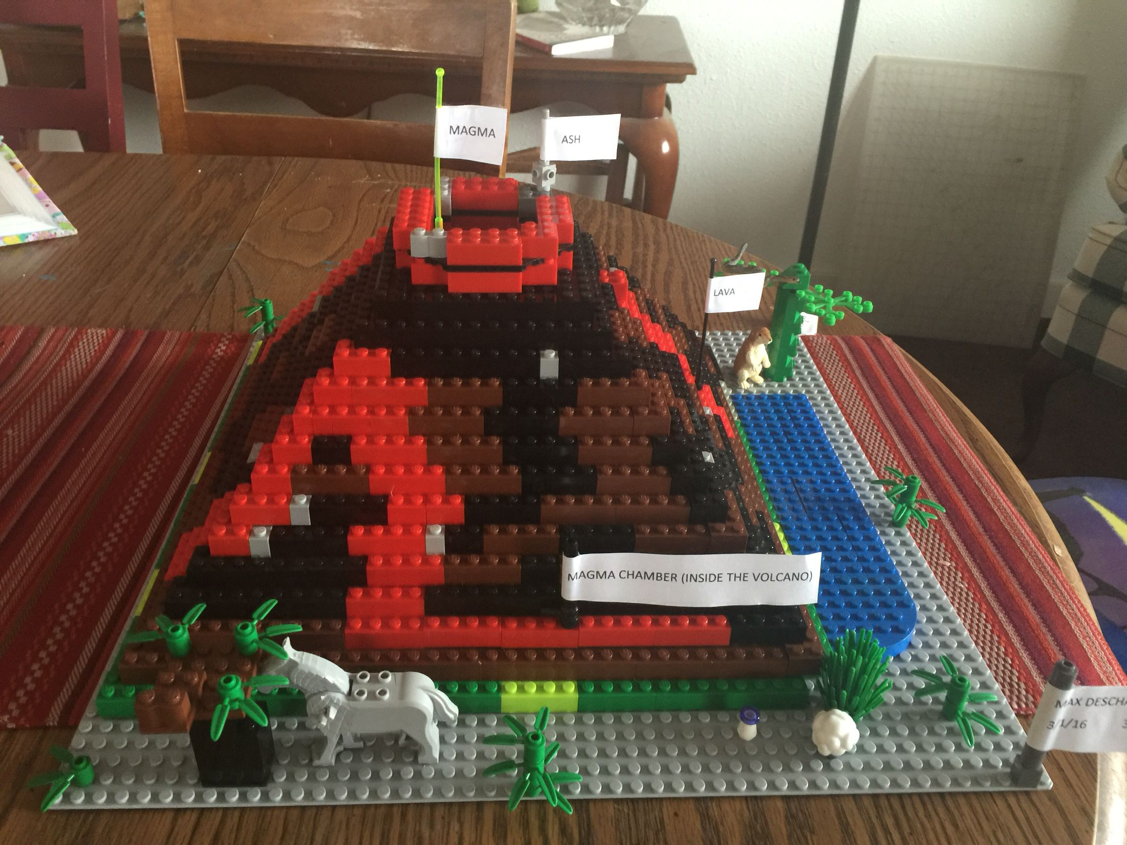 3rd Grade Lego Volcano Project