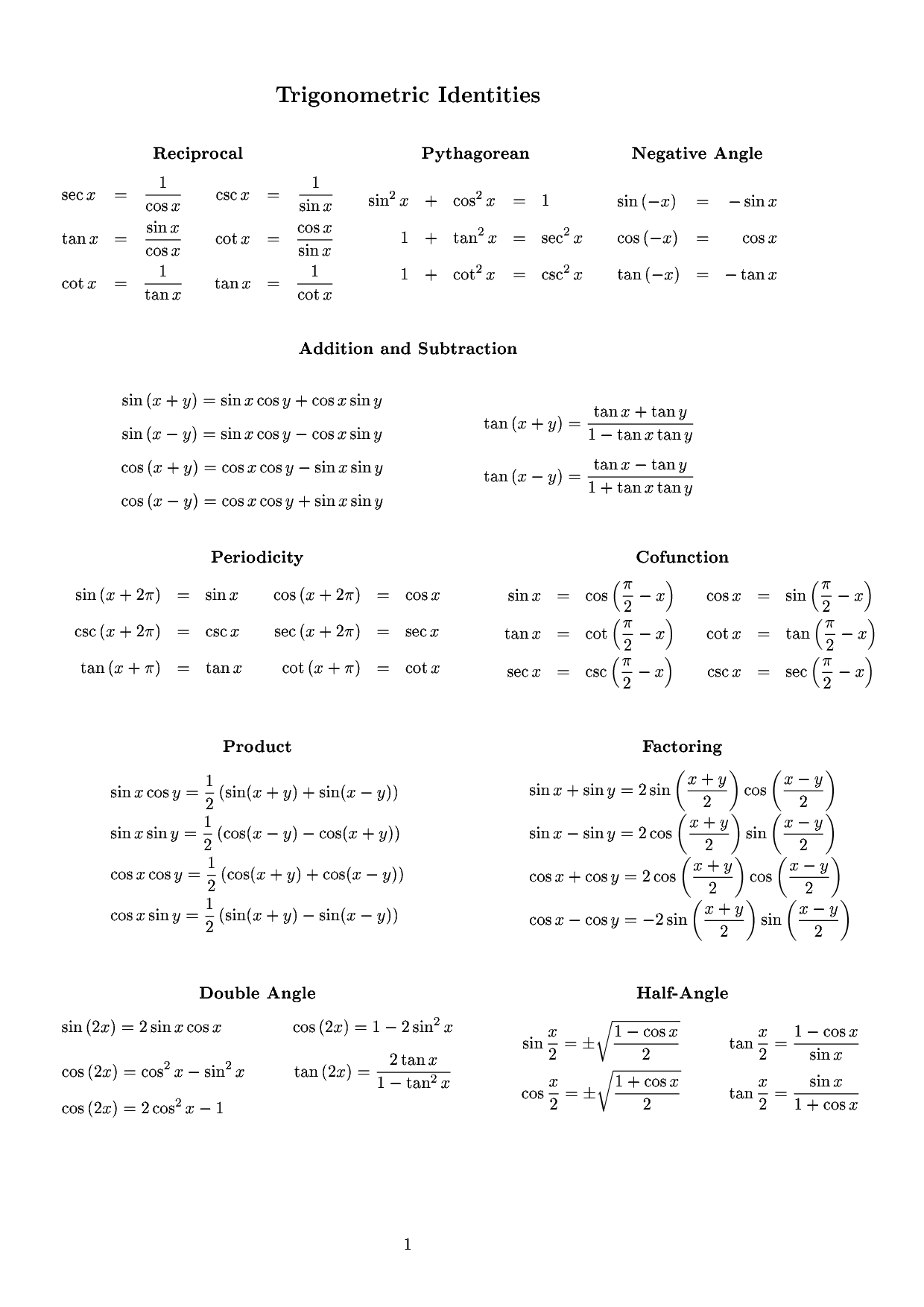 Pythagorean Identities Cheat Sheet
