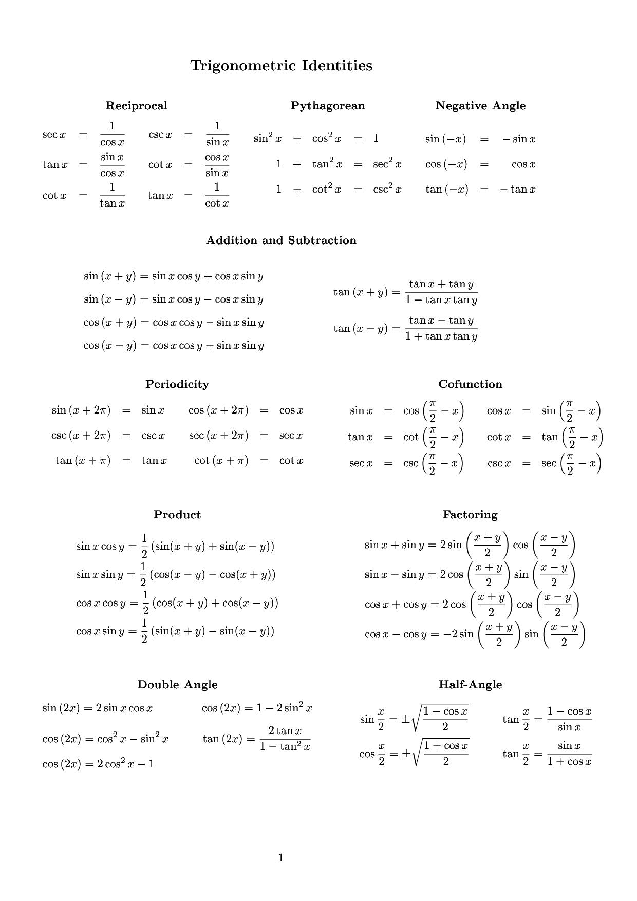 Pythagorean Identities Cheat Sheet