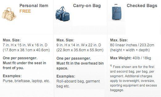 Allegiant Baggage Info