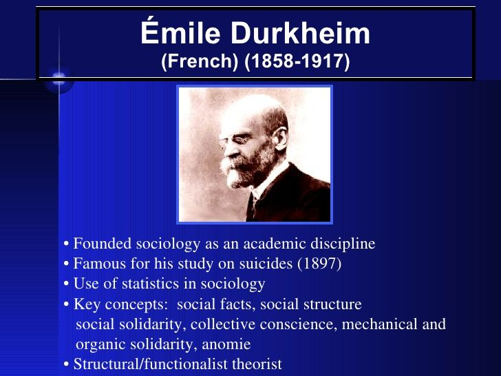 Durkheim Behavioral Science Sociology Mcat