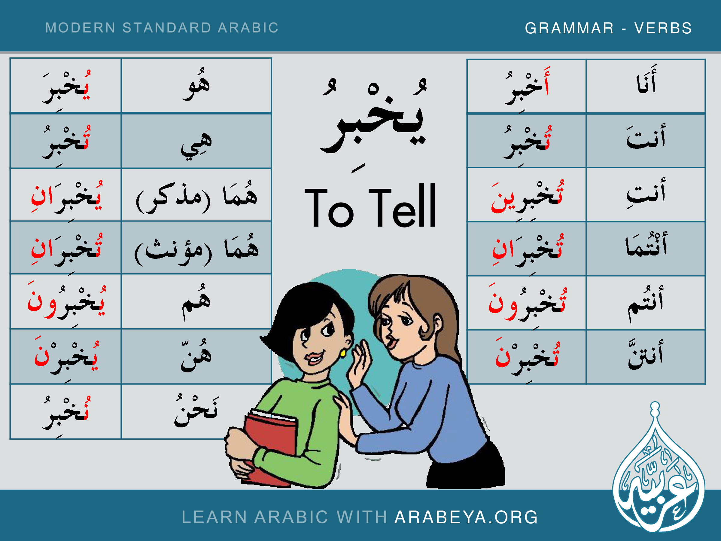 Arabic Word of the Day - Free Arabic Vocabulary Lessons Online