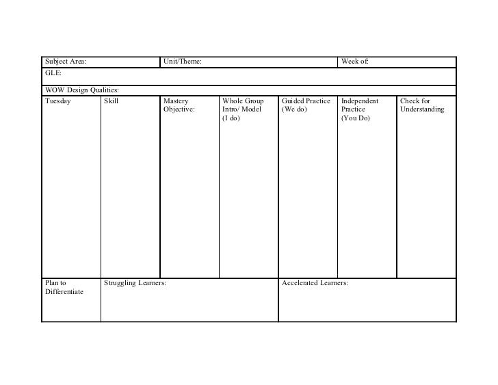 lesson plan template guided practice independent practice - Google - sample weekly lesson plan
