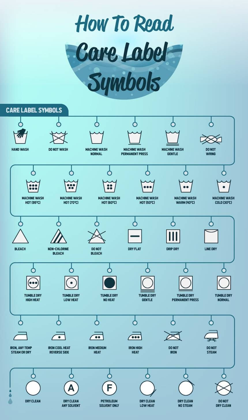 Do You Know How To Wash Your Clothes Properly Cleaning Clothes